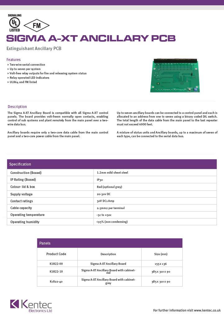 DS74 Sigma A-XT Ancillary Board datasheet
