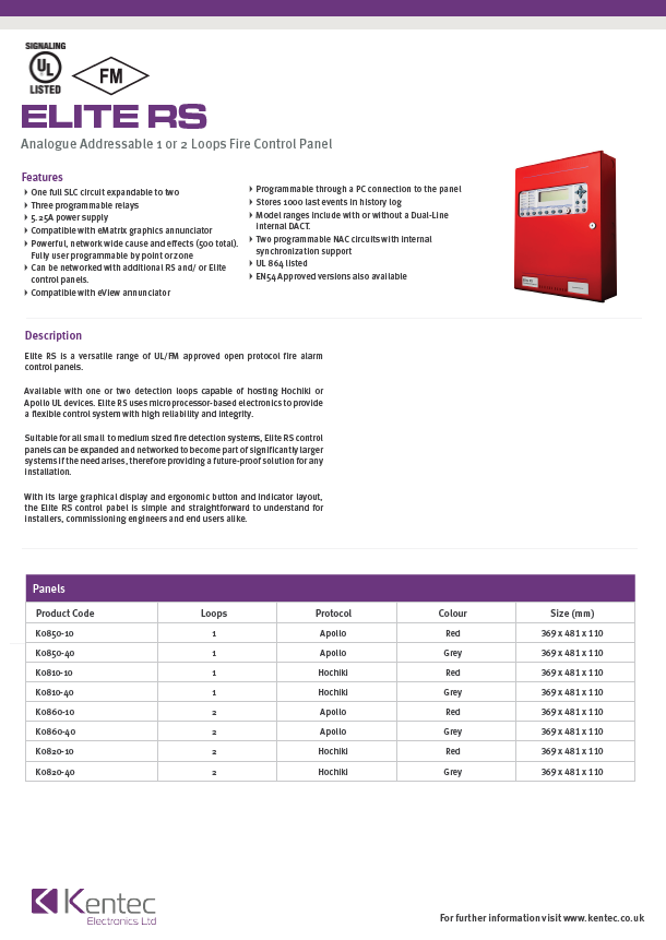 DS81 Elite RS Datasheet