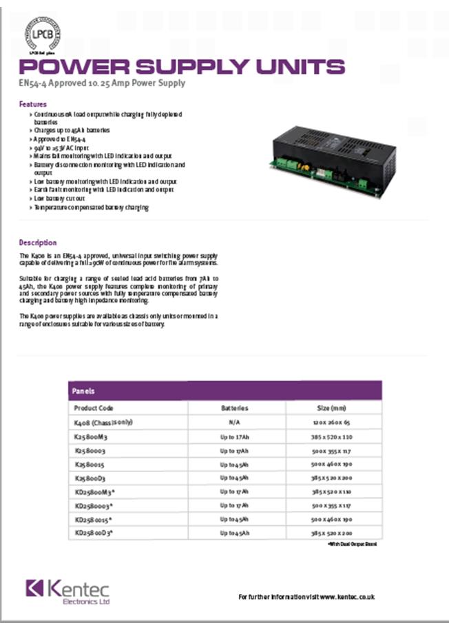 DS67 10.25 PSU